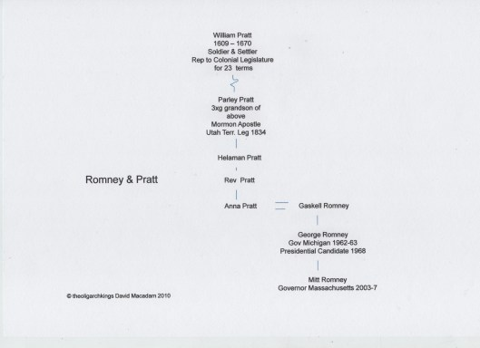 The Family Of Mitt Romney | The Oligarch KingsMitt Romney Family Tree