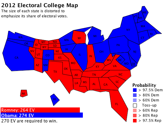 the endless benefits of the electoral college Why college instructors should not voice their personal opinions in the classroom why college instructors should not voice their  the electoral college was.
