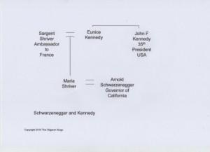 schwarzenegger-and-kennedy